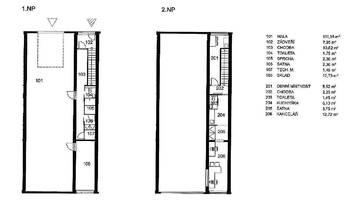 Prodej komerčního objektu 243 m², Havlíčkův Brod